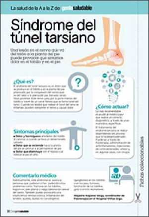 Síndrome del túnel tarsiano
